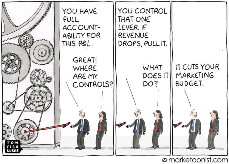 Cut Marketing Budget