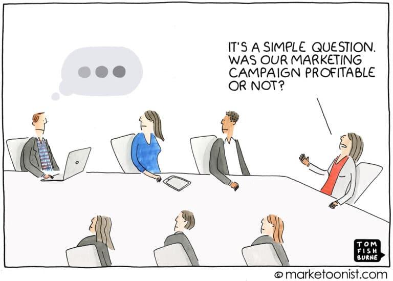 Marketoonist Marketing Campaign